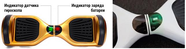 значения цветовых индикаторов гироскутера