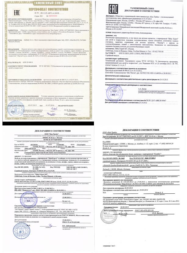 сертификат запчасти для гироскутеров