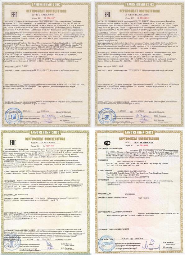 сертификаты качества гироскутеров